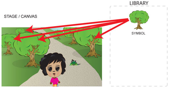Flash symbols explained diagram 4