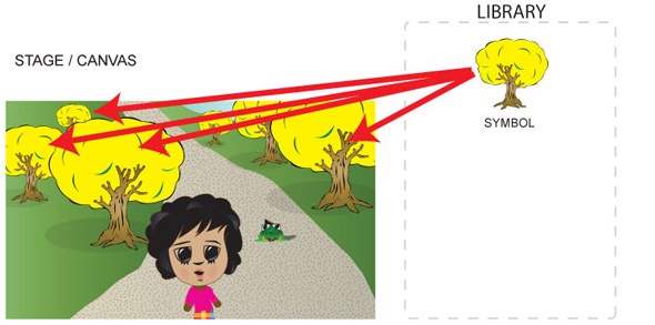 Flash symbols explained diagram 5