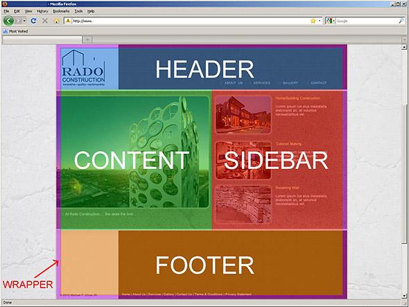 Basic Webpage Structure
